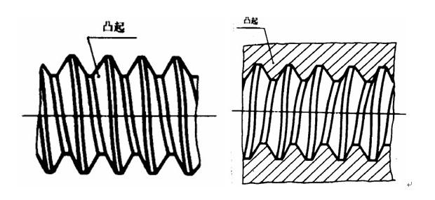 全新螺纹综合测量